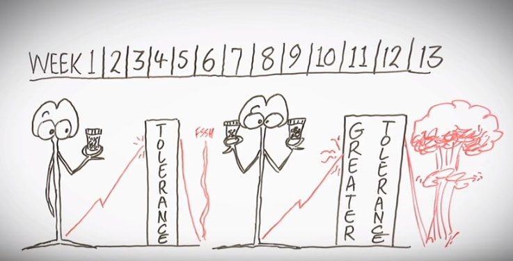 סרטון להסבר משככי כאבים אופיאטים